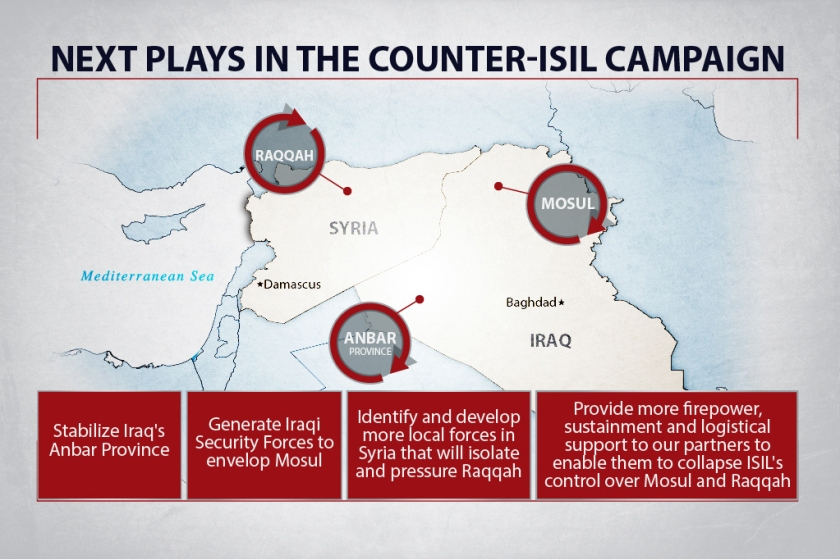Counter-ISIL Coalition Next Plays v2