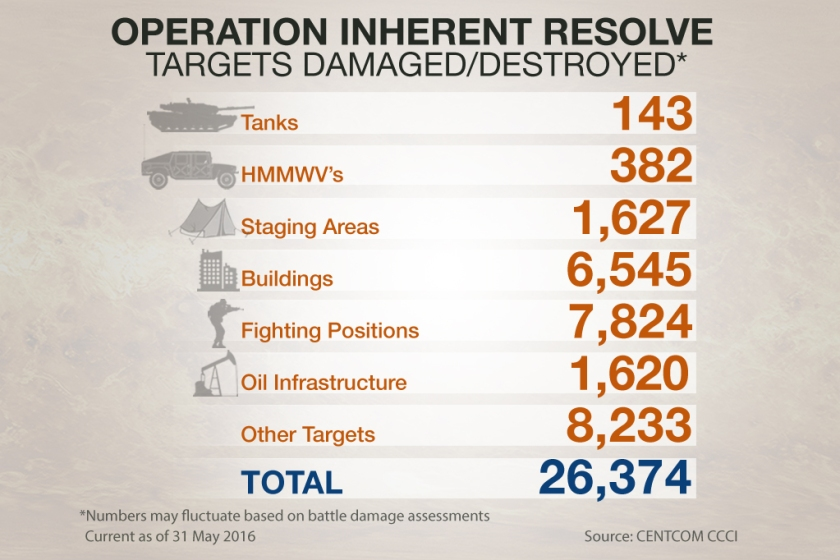 Operation-Inherent-Resolve-May31-2016