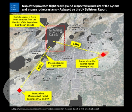 The controversial map developed by Human Rights Watch and embraced by the New York Times, supposedly showing the flight paths of two missiles from the Aug. 21, 2013 sarin attack intersecting at a Syrian military base. The analysis was later discredited when aeronautical experts found that the one missile carrying sarin had only one-fourth the necessary range.