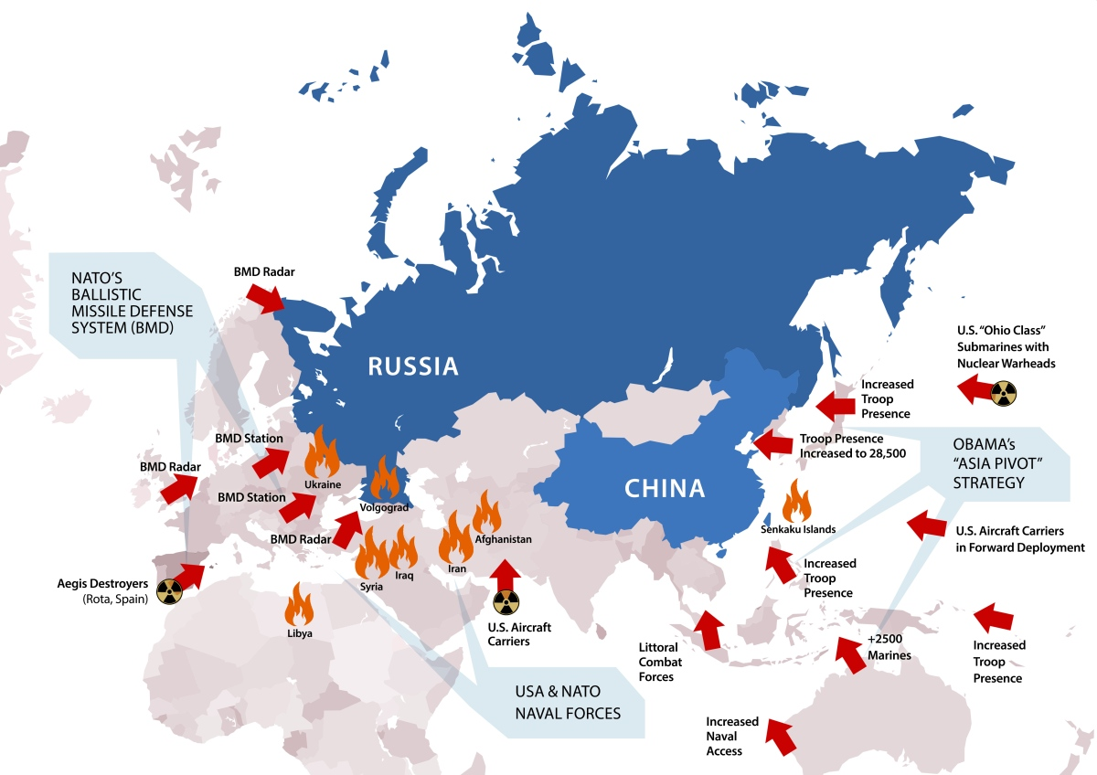 Americas Secret Planned Conquest Of Russia OffGuardian - World map russia us