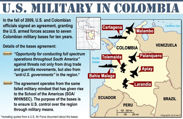 US Military in Colombia